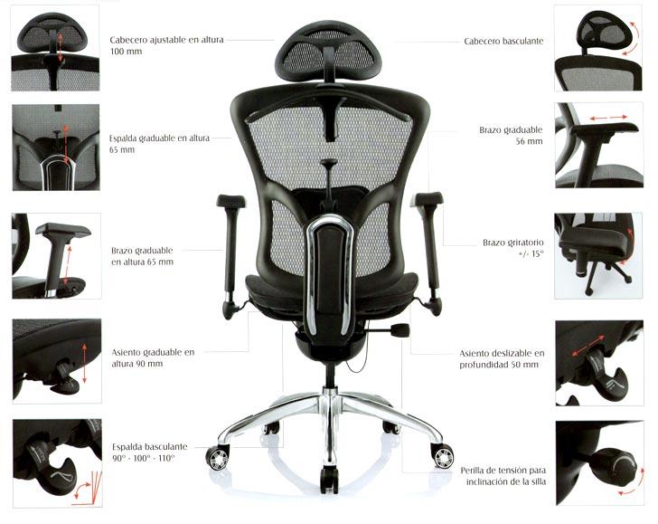 deslizante y con lo cual se disipa de forma mas eficiente el calor y brinda mayor ergonomia y comodidad al usuario de la silla